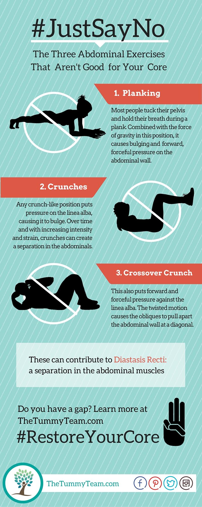 Ab Exercises To Avoid