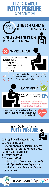 Potty Posture