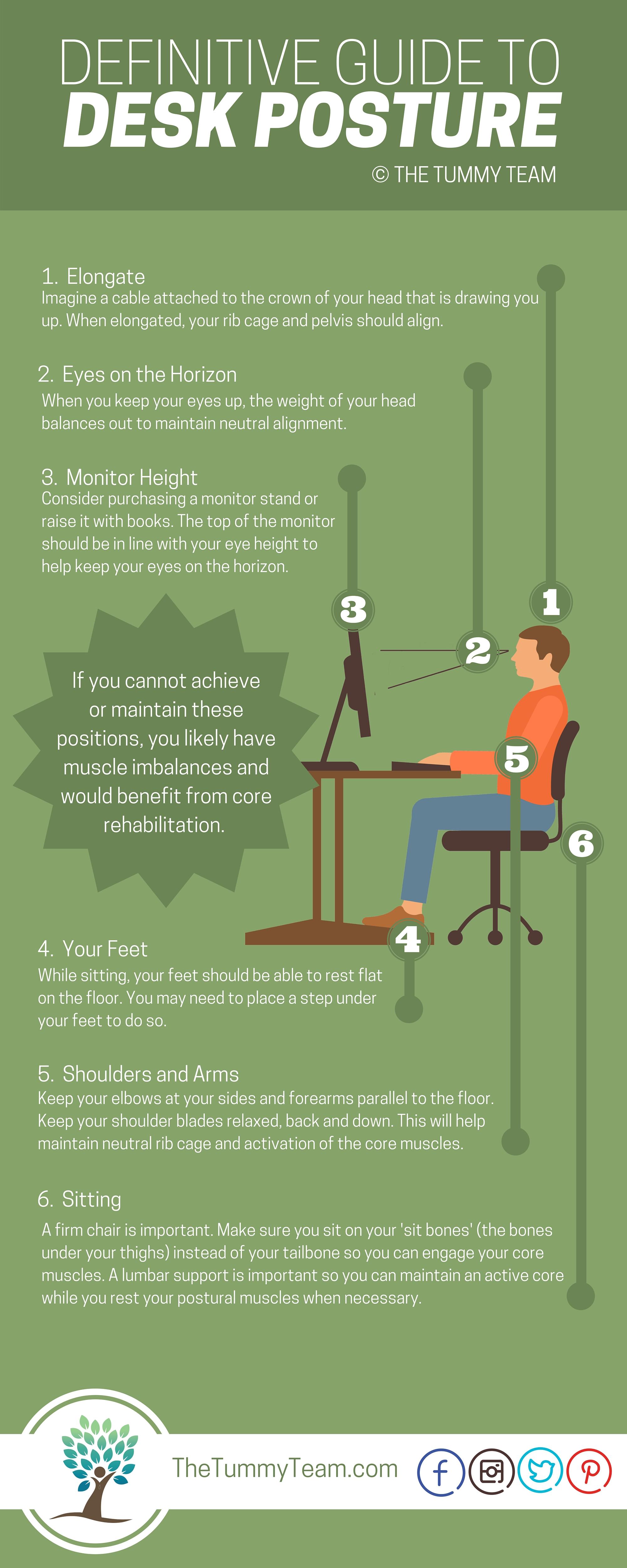 Sitting Desk Posture